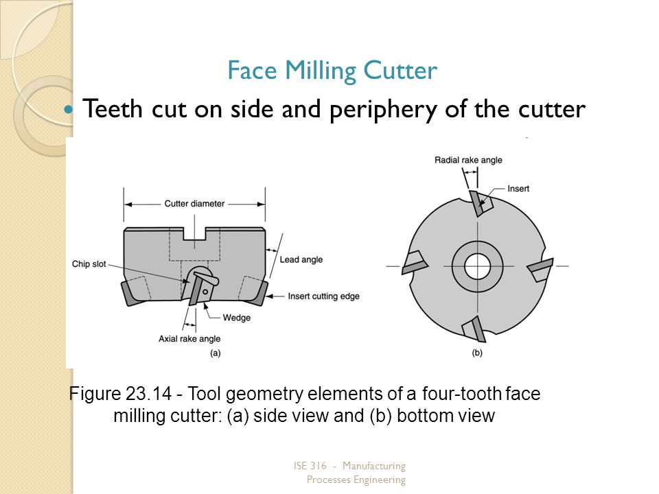 ISE 316 - Manufacturing Processes Engineering Face Milling Cutter Teeth cut on side and periphery of the cutter Figure 23.14 Tool geometry elements of