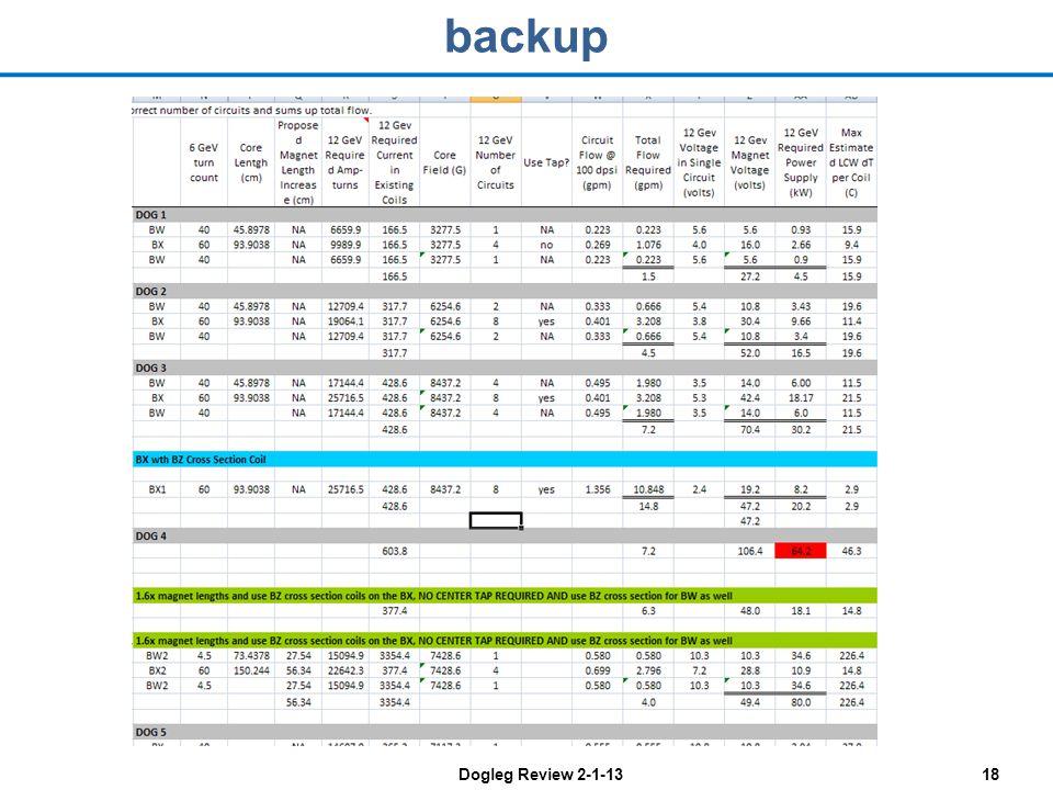 Dogleg Review 2-1-1318 backup