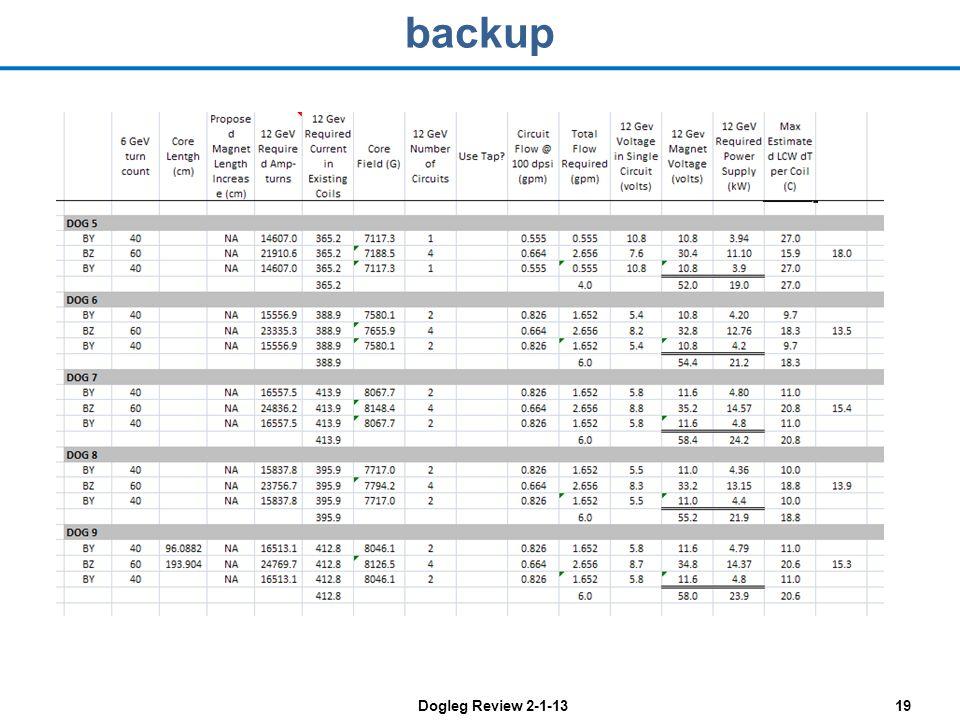 Dogleg Review 2-1-1319 backup