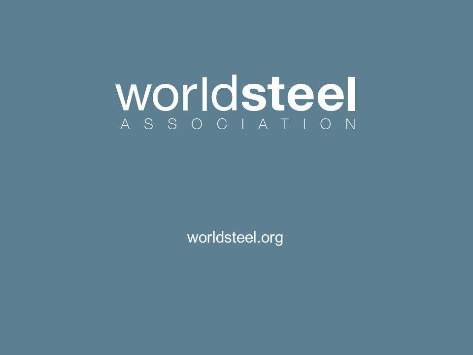 worldsteel.org