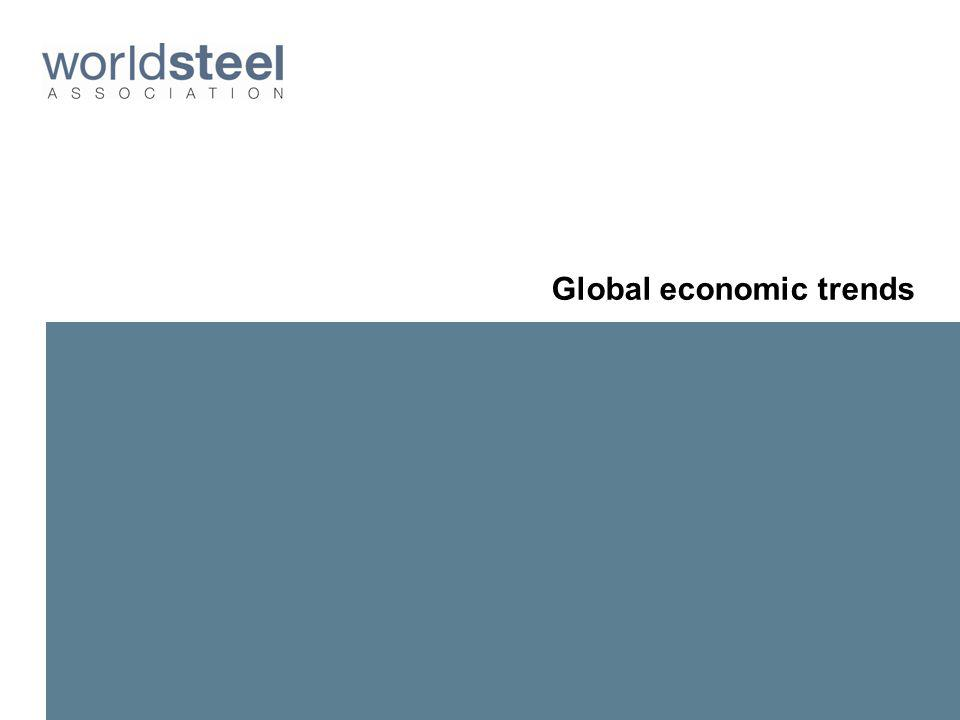 Global growth expected flat in 2013 but developing economies outlook improving 9 Source: Global Insight (January 15, 2013), worldsteel Global GDP developments (%, Real 2005 USD billions) 2009201020122013 EU27-4.32.0-0.20.1 NAFTA-3.22.62.31.9 S.America-0.36.02.33.3 CIS-6.84.93.6 Africa2.74.75.04.4 Middle East1.35.93.32.2 Asia1.87.74.94.7 Global -1.94.22.62.5