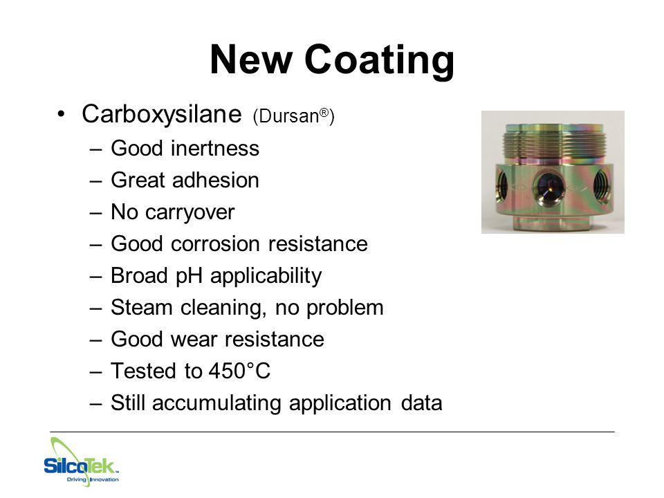 New Coating Carboxysilane (Dursan ® ) –Good inertness –Great adhesion –No carryover –Good corrosion resistance –Broad pH applicability –Steam cleaning