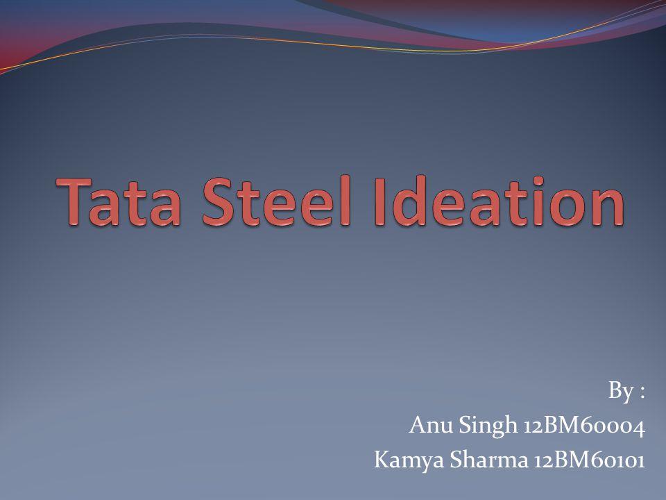 By : Anu Singh 12BM60004 Kamya Sharma 12BM60101