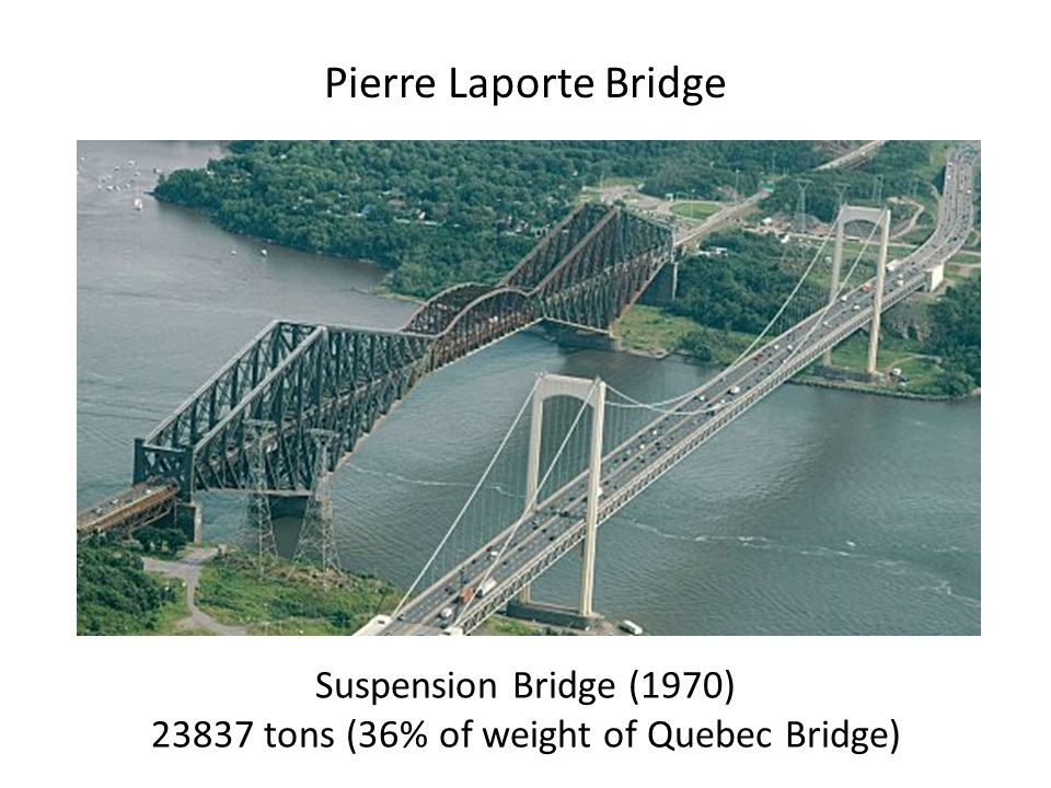 Pierre Laporte Bridge Suspension Bridge (1970) tons (36% of weight of Quebec Bridge)