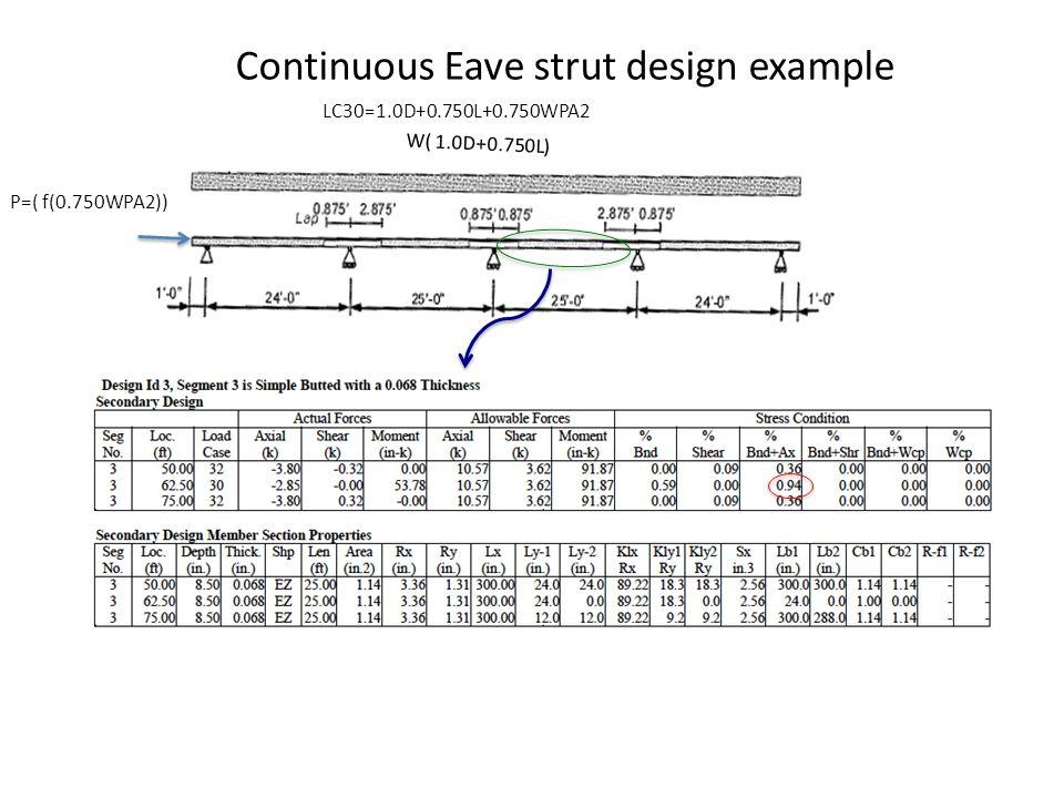 W( 1.0D+0.750L) P=( f(0.750WPA2)) LC30=1.0D+0.750L+0.750WPA2 Continuous Eave strut design example