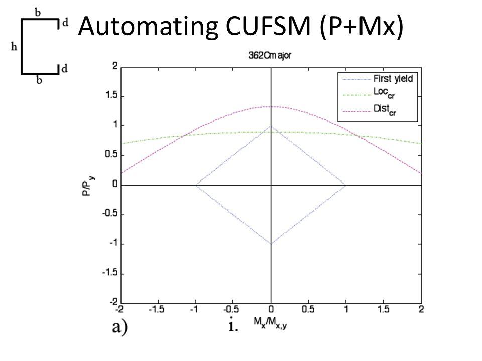 Automating CUFSM (P+Mx)
