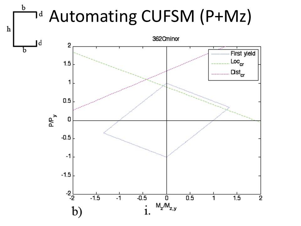 Automating CUFSM (P+Mz)