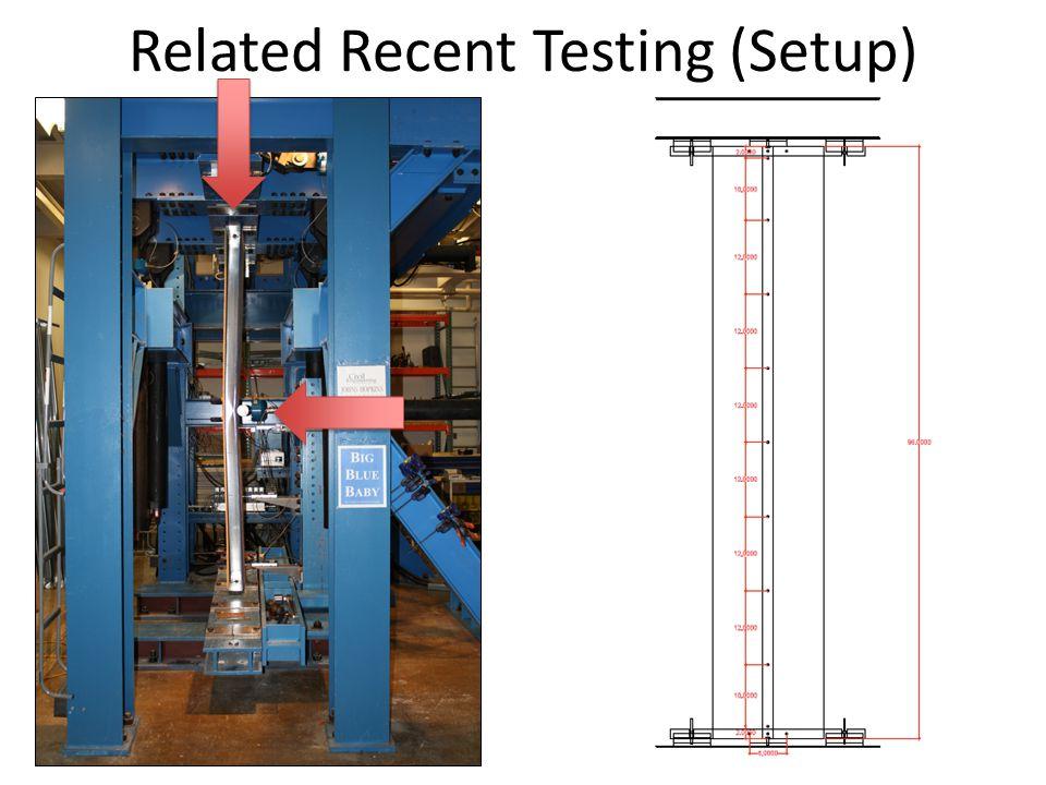 Related Recent Testing (Setup)