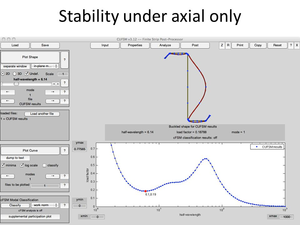 Stability under axial only