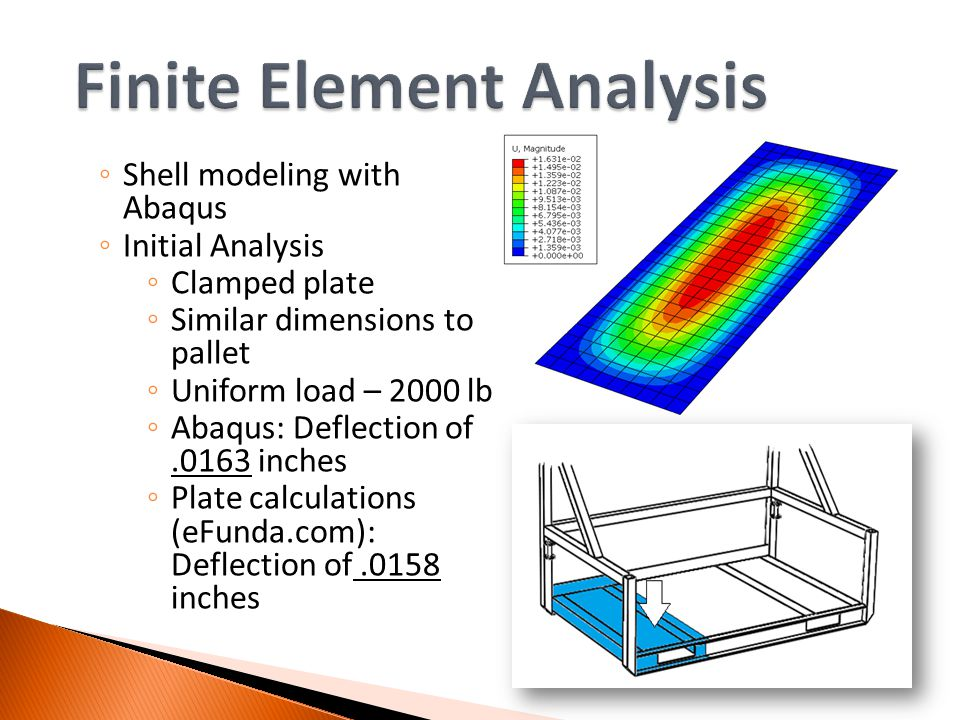Shell modeling with Abaqus Initial Analysis Clamped plate Similar dimensions to pallet Uniform load – 2000 lb Abaqus: Deflection of.0163 inches Plate calculations (eFunda.com): Deflection of.0158 inches