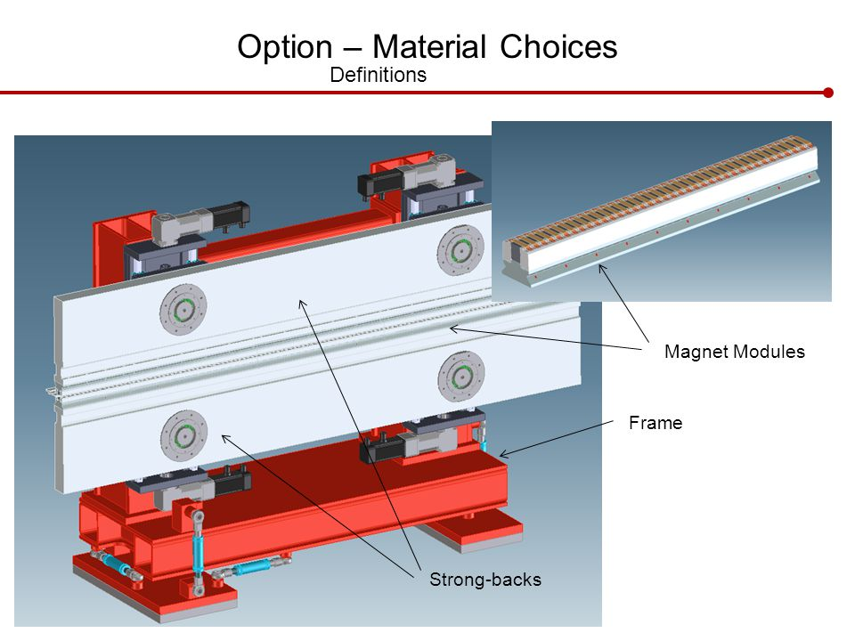 Option – Material Choices Frame Strong-backs Magnet Modules Definitions