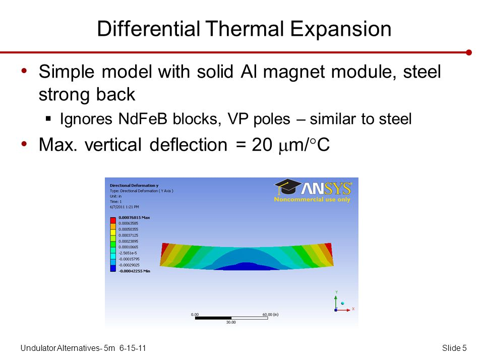 Differential Thermal Expansion Simple model with solid Al magnet module, steel strong back Ignores NdFeB blocks, VP poles – similar to steel Max. vert