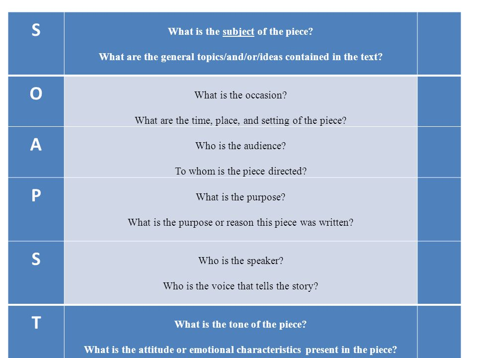 S What is the subject of the piece? What are the general topics/and/or/ideas contained in the text? O What is the occasion? What are the time, place,