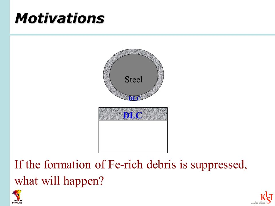 Motivations If the formation of Fe-rich debris is suppressed, what will happen Steel DLC