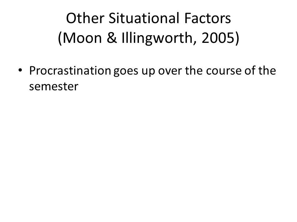 Other Situational Factors (Moon & Illingworth, 2005) Procrastination goes up over the course of the semester