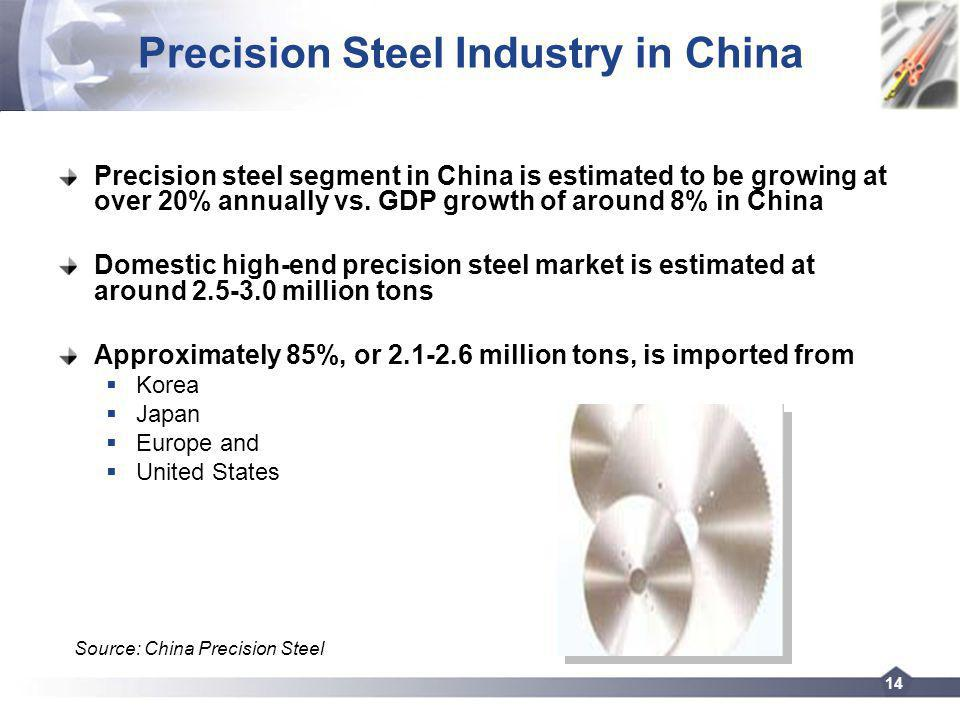 14 Precision steel segment in China is estimated to be growing at over 20% annually vs.