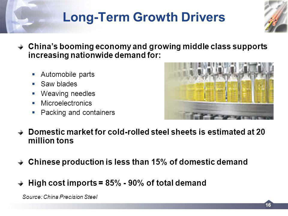 16 Long-Term Growth Drivers Chinas booming economy and growing middle class supports increasing nationwide demand for: Automobile parts Saw blades Weaving needles Microelectronics Packing and containers Domestic market for cold-rolled steel sheets is estimated at 20 million tons Chinese production is less than 15% of domestic demand High cost imports = 85% - 90% of total demand Source: China Precision Steel