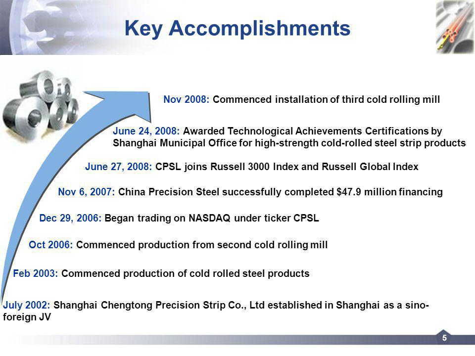 5 Key Accomplishments July 2002: Shanghai Chengtong Precision Strip Co., Ltd established in Shanghai as a sino- foreign JV Feb 2003: Commenced production of cold rolled steel products Oct 2006: Commenced production from second cold rolling mill Dec 29, 2006: Began trading on NASDAQ under ticker CPSL Nov 6, 2007: China Precision Steel successfully completed $47.9 million financing June 27, 2008: CPSL joins Russell 3000 Index and Russell Global Index June 24, 2008: Awarded Technological Achievements Certifications by Shanghai Municipal Office for high-strength cold-rolled steel strip products Nov 2008: Commenced installation of third cold rolling mill