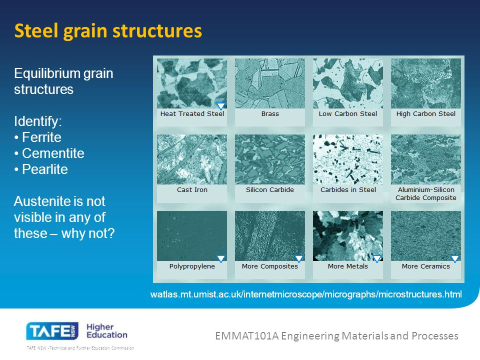 TAFE NSW -Technical and Further Education Commission Steel grain structures EMMAT101A Engineering Materials and Processes Equilibrium grain structures Identify: Ferrite Cementite Pearlite Austenite is not visible in any of these – why not.