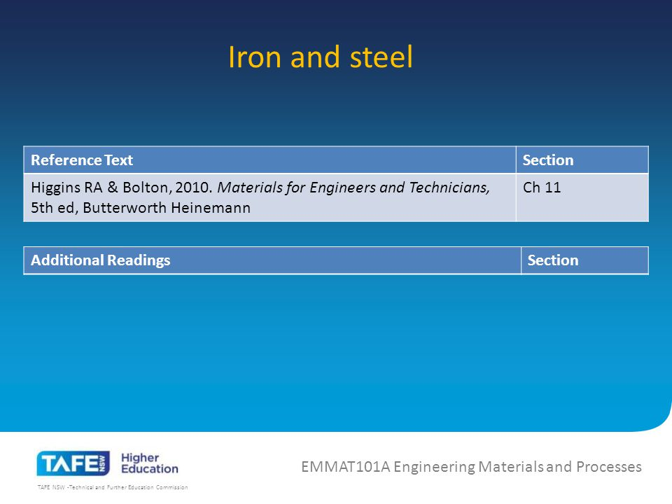 TAFE NSW -Technical and Further Education Commission Iron and steel EMMAT101A Engineering Materials and Processes Reference TextSection Higgins RA & Bolton, 2010.