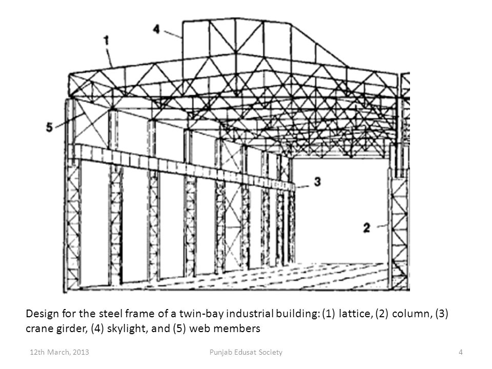 12th March, 2013Punjab Edusat Society4 Design for the steel frame of a twin-bay industrial building: (1) lattice, (2) column, (3) crane girder, (4) skylight, and (5) web members