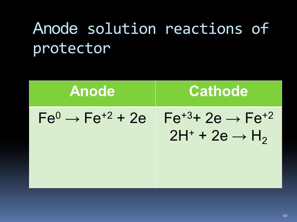 Anode solution reactions of protector АnodeCathode Fe 0 Fe +2 + 2eFe +3 + 2e Fe +2 2H + + 2e H 2 10