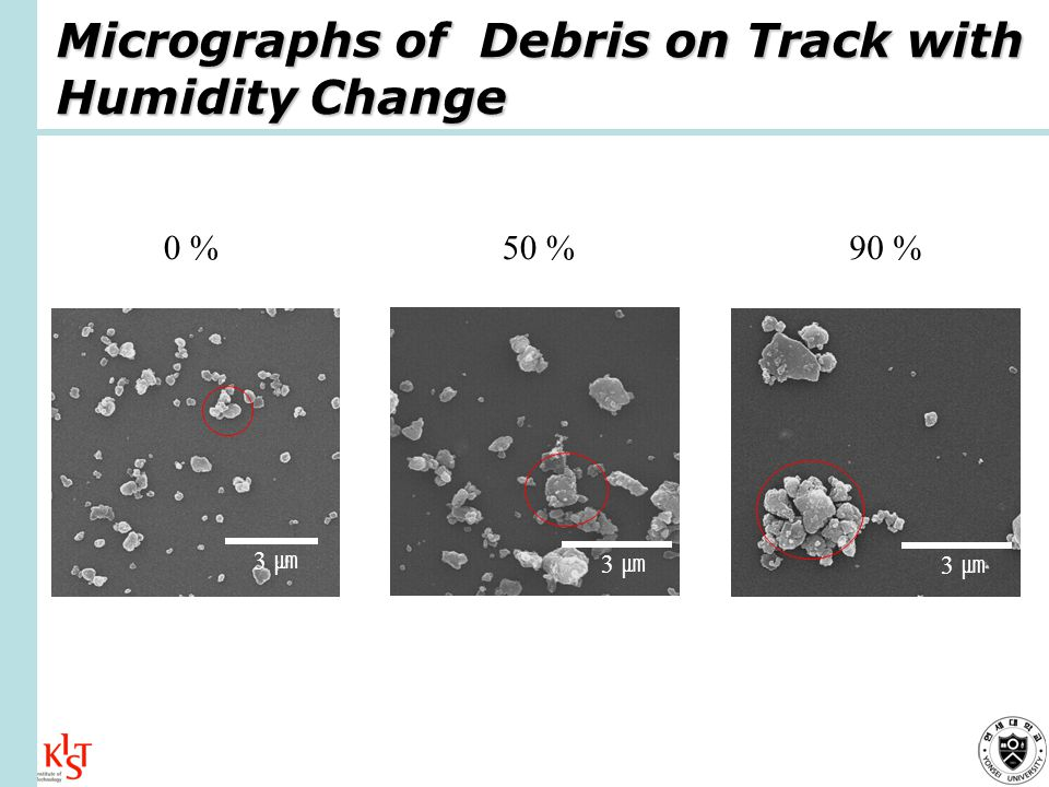 Micrographs of Debris on Track with Humidity Change 0 %50 %90 % 3 3 3