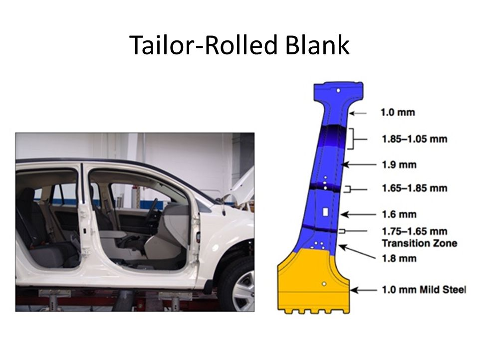 Tailor-Rolled Blank