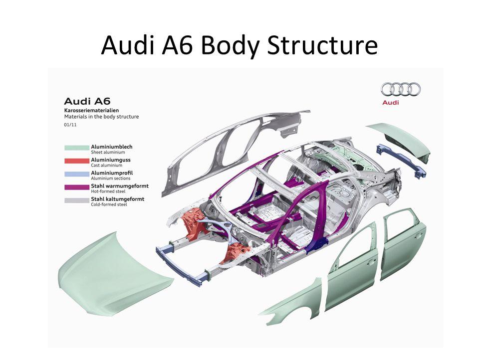 Audi A6 Body Structure