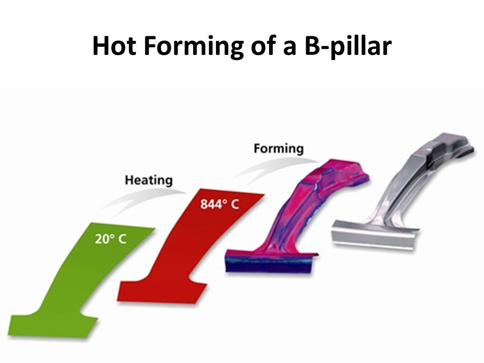 Hot Forming of a B-pillar