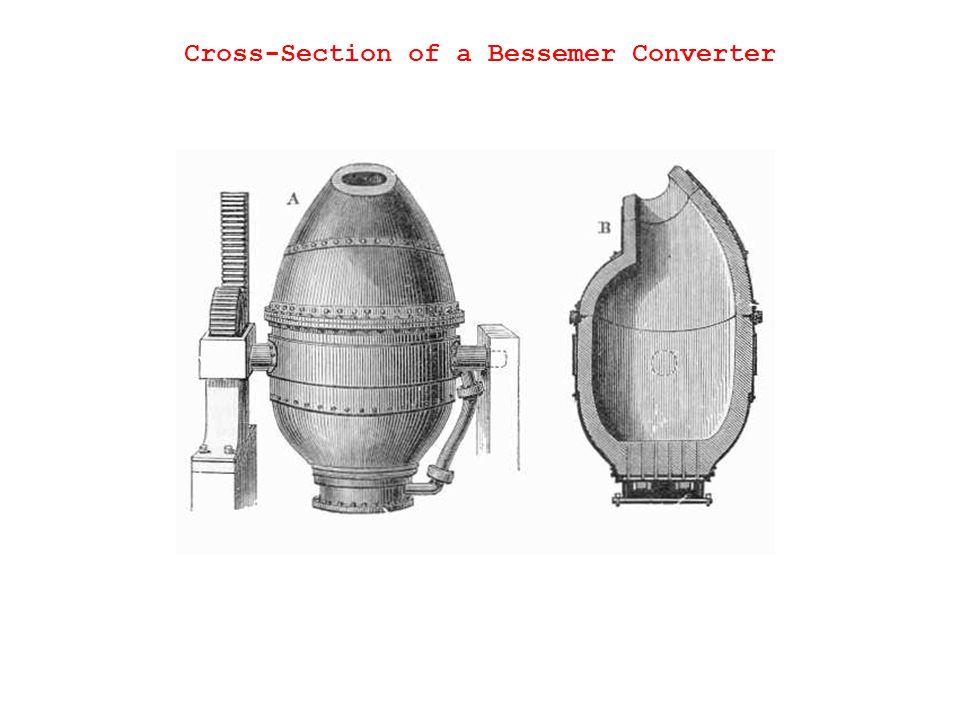 Cross-Section of a Bessemer Converter