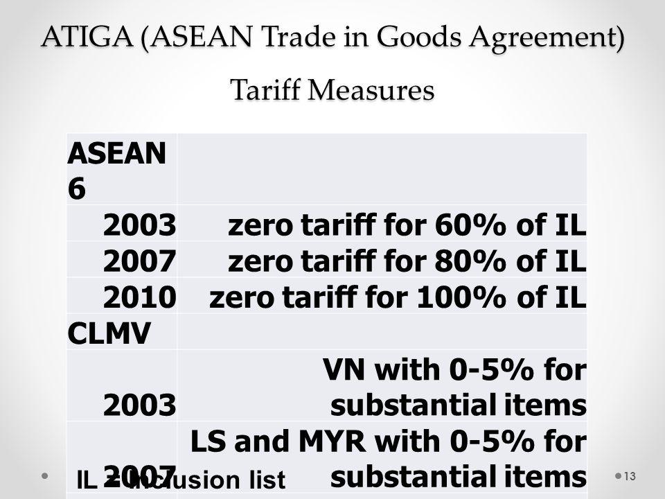 ATIGA (ASEAN Trade in Goods Agreement) Tariff Measures 13 ASEAN 6 2003zero tariff for 60% of IL 2007zero tariff for 80% of IL 2010zero tariff for 100%
