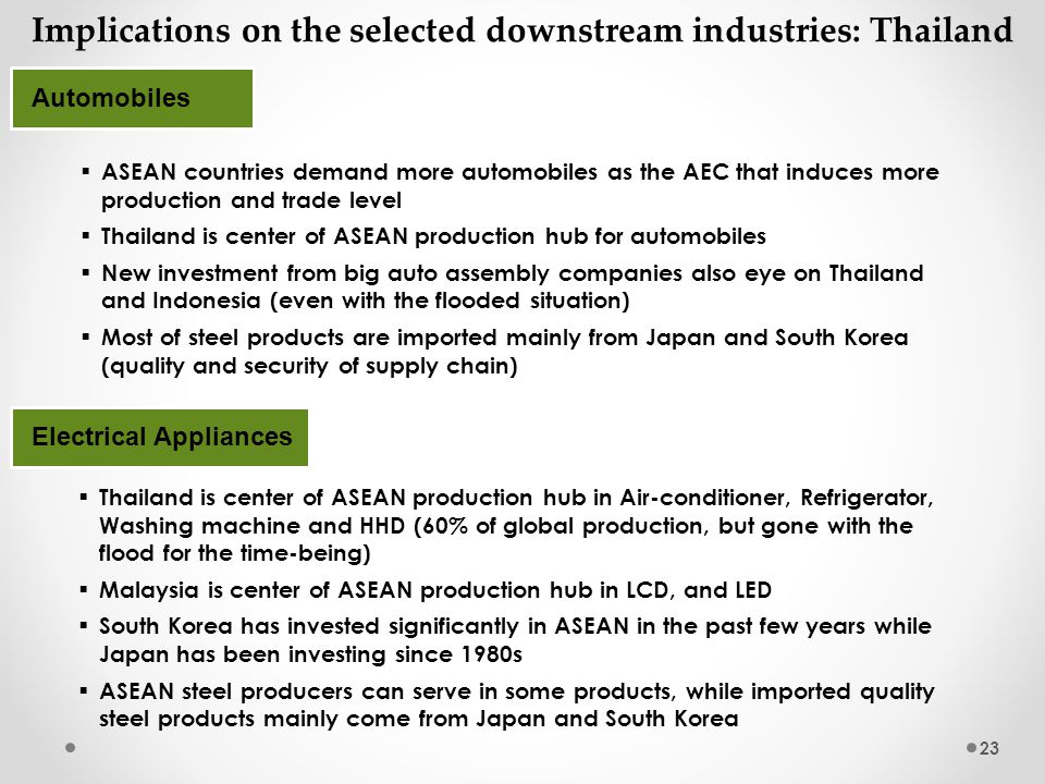23 Implications on the selected downstream industries: Thailand Automobiles ASEAN countries demand more automobiles as the AEC that induces more produ