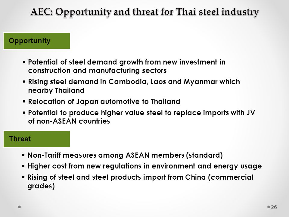 26 Opportunity Potential of steel demand growth from new investment in construction and manufacturing sectors Rising steel demand in Cambodia, Laos an