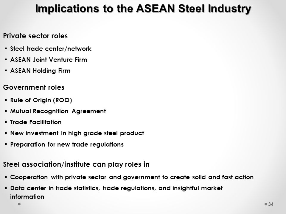 34 Implications to the ASEAN Steel Industry Steel trade center/network ASEAN Joint Venture Firm ASEAN Holding Firm Private sector roles Rule of Origin
