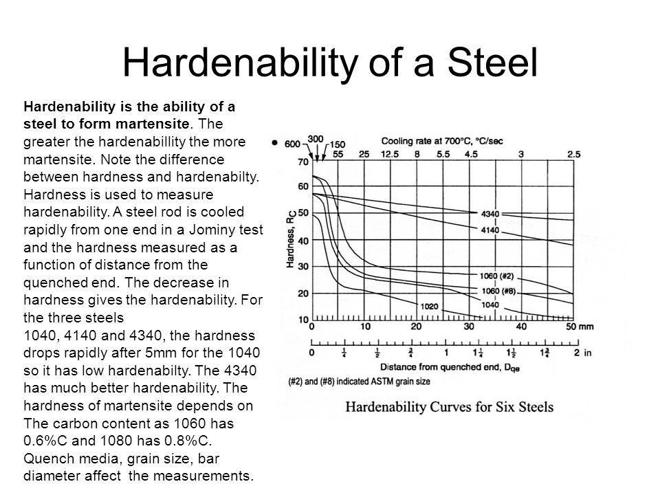 APPLICATION OF HARDENABILITY Applications of Hardenability Include 1.Choosing steels that need to have a uniform microstructure after quenching 2.Components needing a dual microstructure, such as car axles, where a hard surface to withstand a bearing is combined with a softer tougher center so that failure will be ductile.