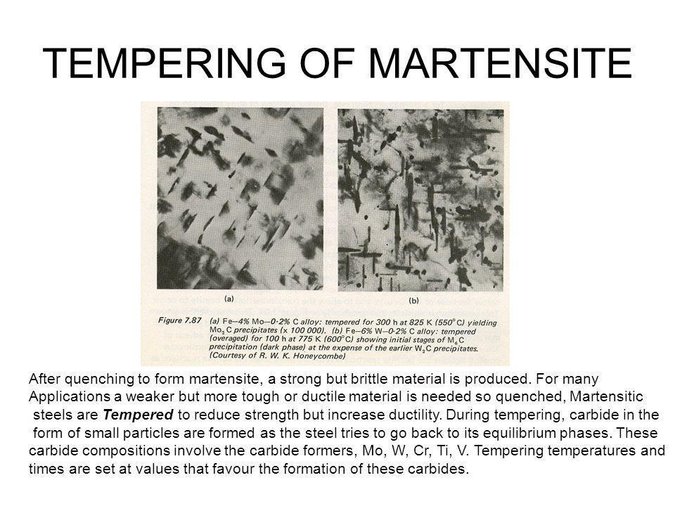 Tempering Martensite.