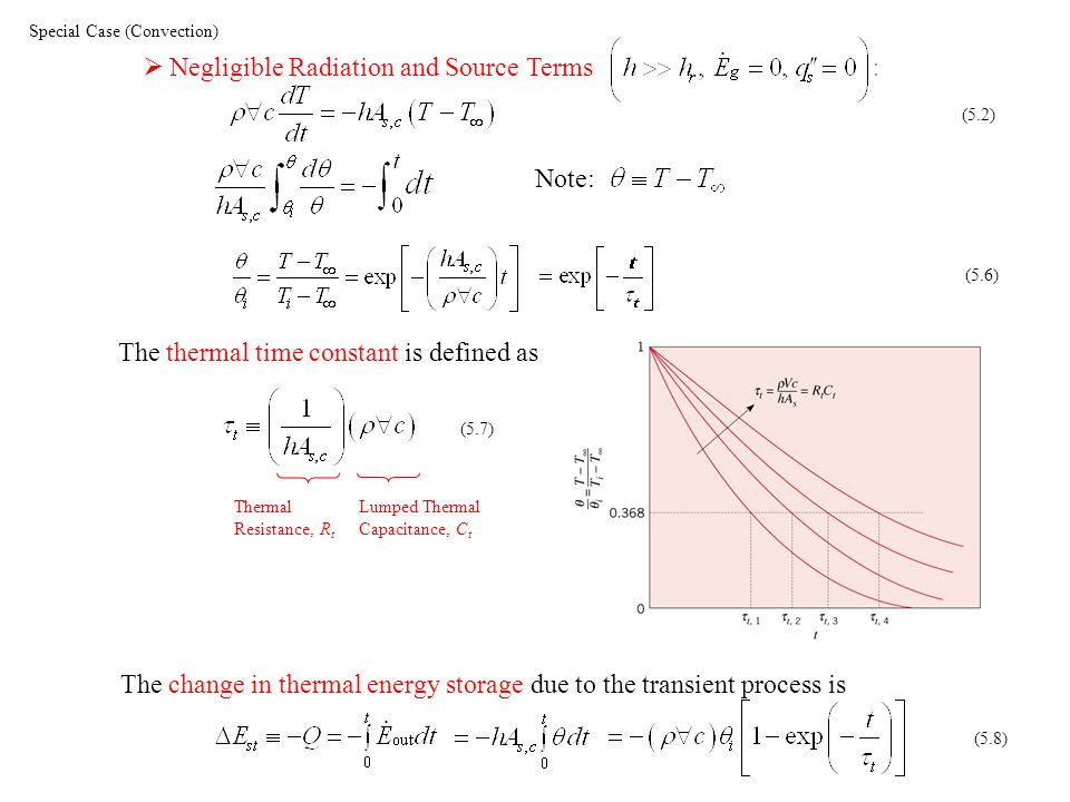 Special Case (Convection) Negligible Radiation and Source Terms (5.2) The thermal time constant is defined as (5.7) Thermal Resistance, R t Lumped The