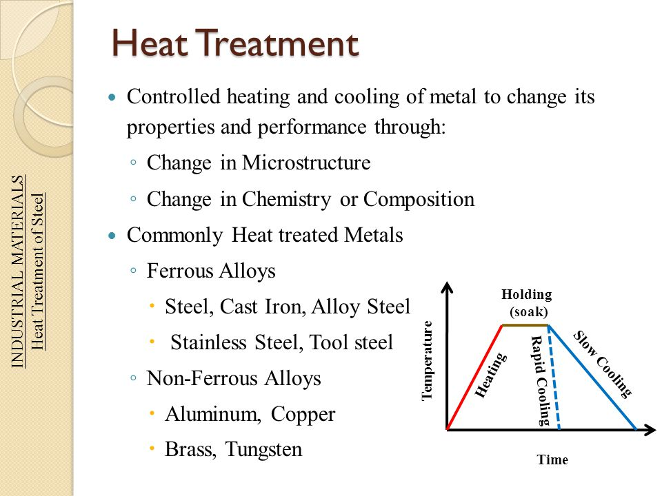 Heat Treatment Controlled heating and cooling of metal to change its properties and performance through: Change in Microstructure Change in Chemistry
