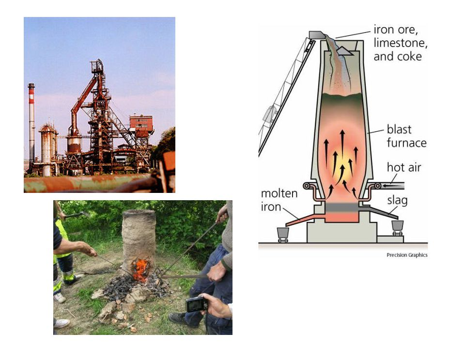 Breaking apart the furnace and slag to retrieve the metal blooms