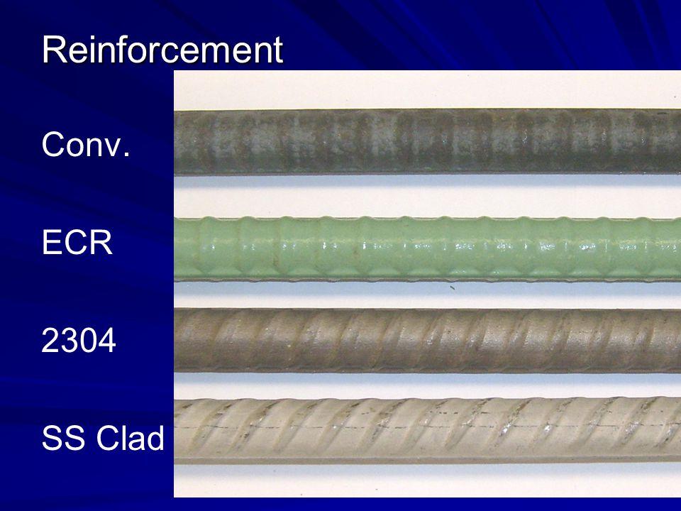 Reinforcement Conv. ECR 2304 SS Clad