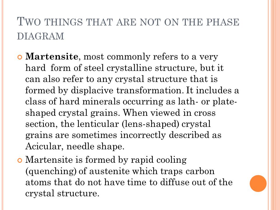 T WO THINGS THAT ARE NOT ON THE PHASE DIAGRAM Martensite, most commonly refers to a very hard form of steel crystalline structure, but it can also refer to any crystal structure that is formed by displacive transformation.