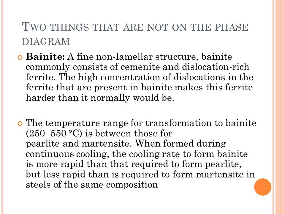 Bainite: A fine non-lamellar structure, bainite commonly consists of cemenite and dislocation-rich ferrite. The high concentration of dislocations in