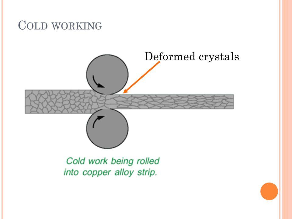 C OLD WORKING Deformed crystals