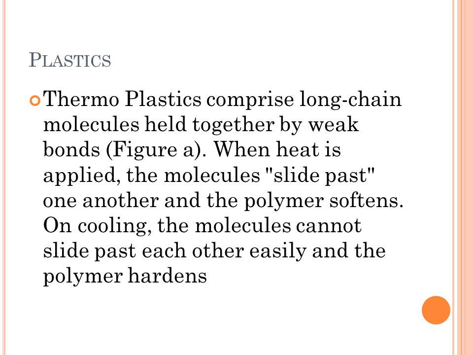 Thermo Plastics comprise long-chain molecules held together by weak bonds (Figure a).