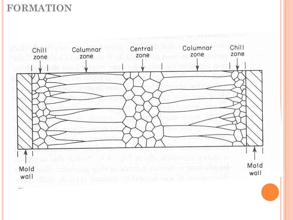 C RYSTAL FORMATION