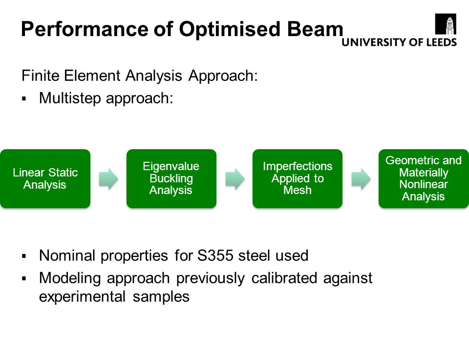Performance of Optimised Beam Finite Element Analysis Approach: Multistep approach: Nominal properties for S355 steel used Modeling approach previousl