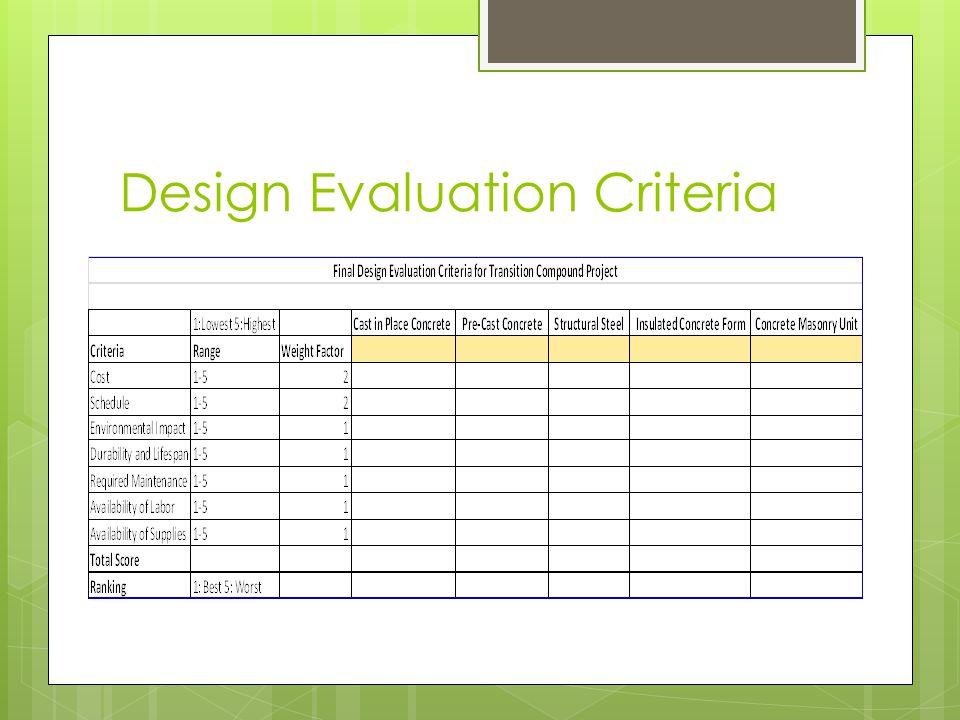 Design Evaluation Criteria