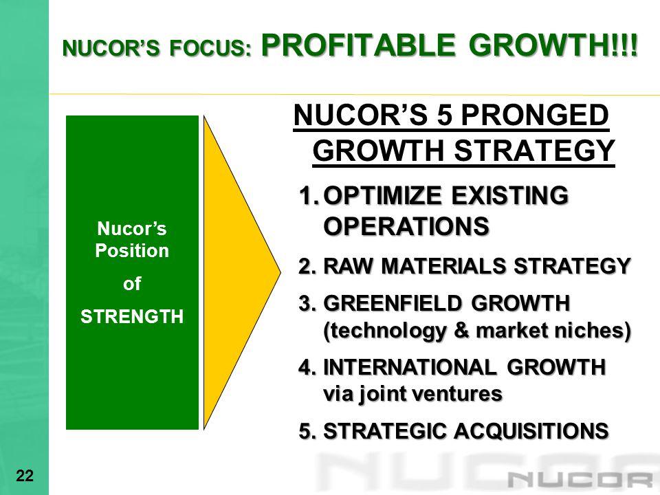 22 NUCORS FOCUS: PROFITABLE GROWTH!!.
