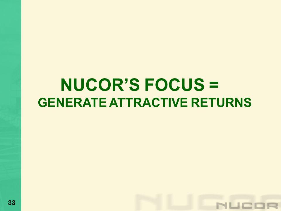 NUCORS FOCUS = GENERATE ATTRACTIVE RETURNS 33